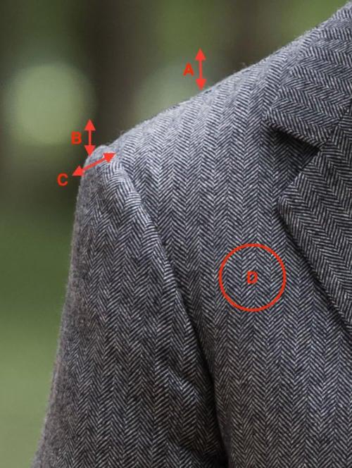 Parts of the shoulder suit jacket
